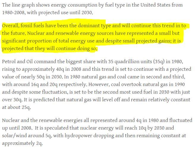 Solar power essay introduction