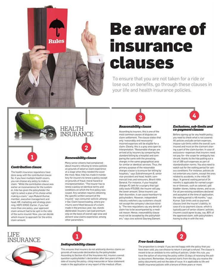 1000+ Images About Insurance -basics On Pinterest