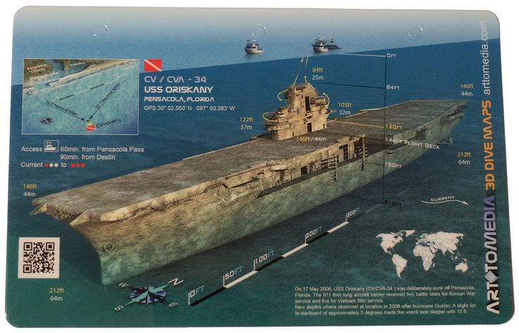 Carrier Yorktown Wreck Diagram Geek stanito com