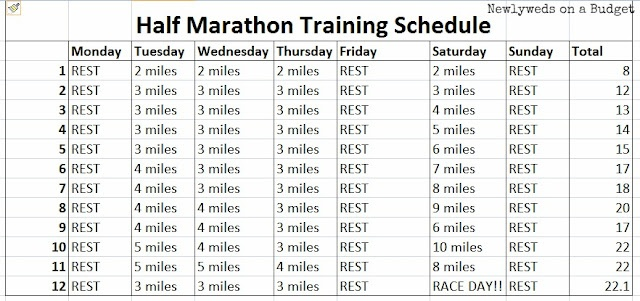 12 week half-marathon training schedule | Fitness | Pinterest