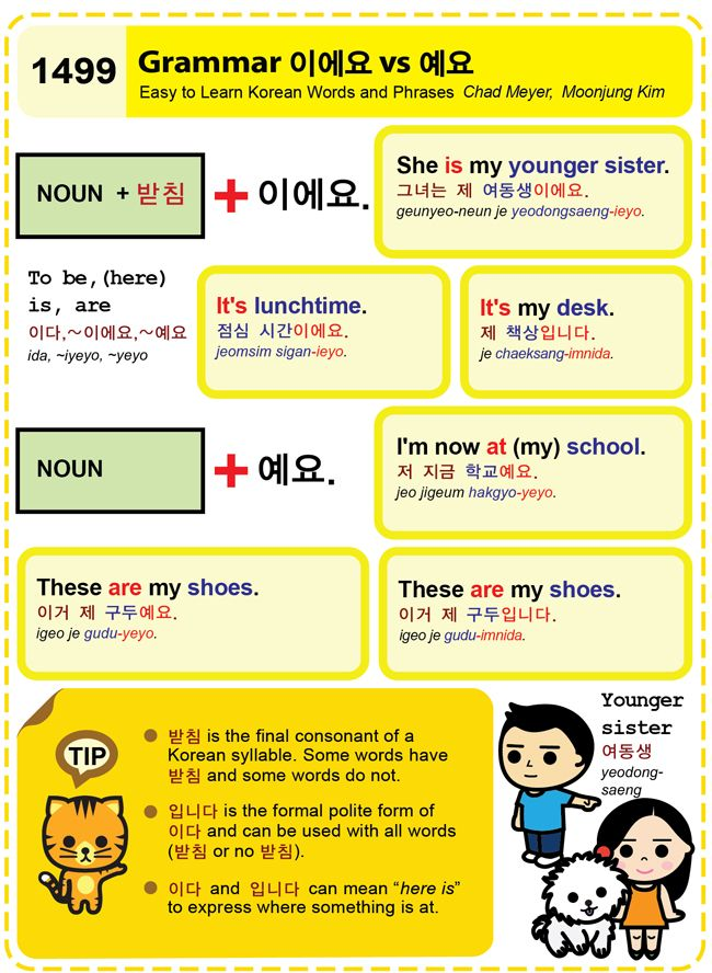 The 5 Easiest Second Languages to Learn for English ...