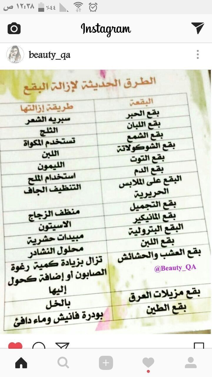 Pin By Maryam On بقع House Cleaning Checklist House Cleaning Tips Cleaning Checklist