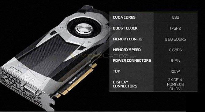 Znamy sugerowane ceny kart GeForce GTX 1060 w Polsce  Najnowsze akceleratory graficzne mające być odpowiedzią Zielonych na Radeona RX 480 jeszcze nie doczekały się premiery rynkowej, a naszej. #gtx1060  #nvidia http://dodawisko.pl/9025-ceny-kart-geforce-gtx-1060-w-polsce.html