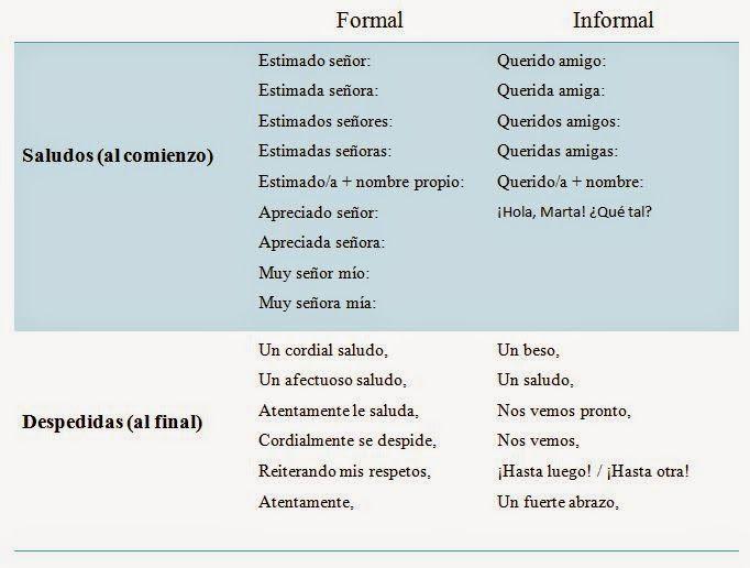 Ejemplos de abreviaturas yahoo dating 3