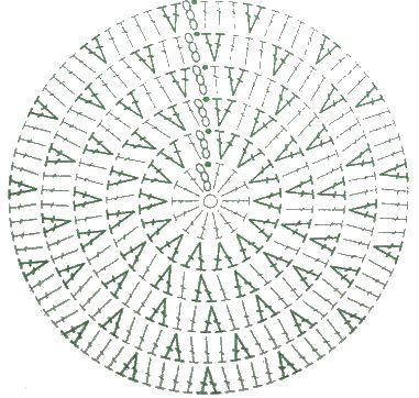 Patrón de Alfombra de Ganchillo XXL combinada con flores de ganchillo
