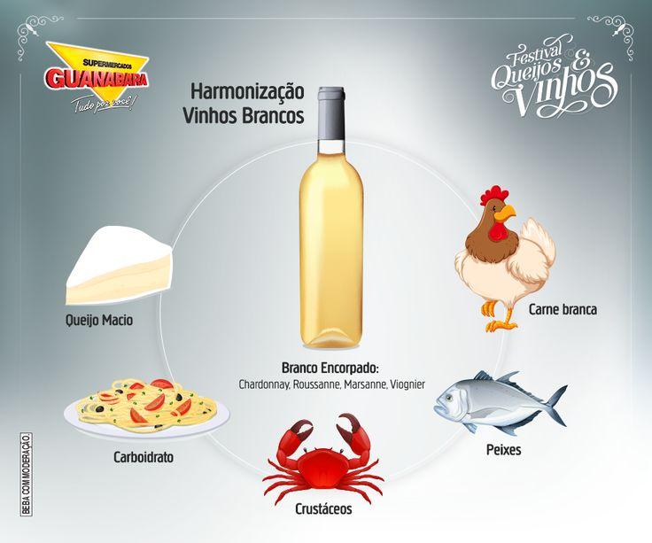 Harmonização com vinho branco encorpado
