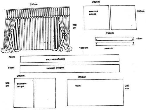 Mod�le 1 Il s'agit d'une version de la fen�tre de conception classique. En double aveugle, �tant donn� le bon tissu magnifiquement transformer votre Windows, aux blinds m�me faible peut tirer pour prot�ger la chambre � partir de la lumi�re ind�sirable,...