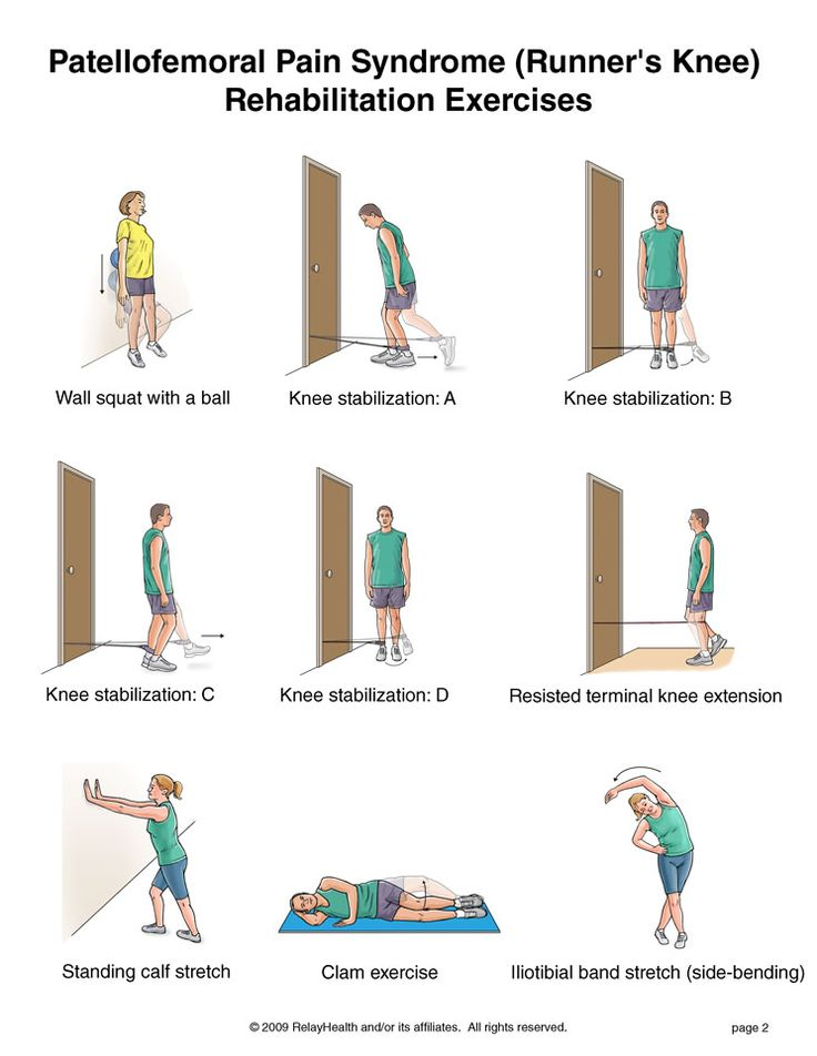 Recommend you start these under the guidance of a PT. Good exercises, though. Patellofemoral Pain Syndrome/ Runner's Knee exercises