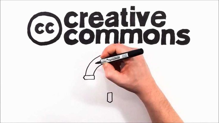 Creative Commons & Copyright Info