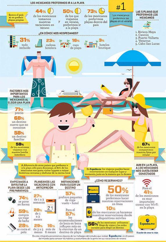 El 44% de los mexicanos aprovechamos el verano para tomar nuestras vacaciones.