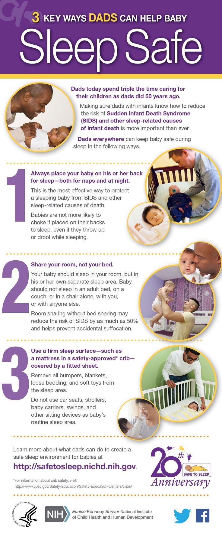 11 best Nutrition Facts Label images on Pinterest | Food ...