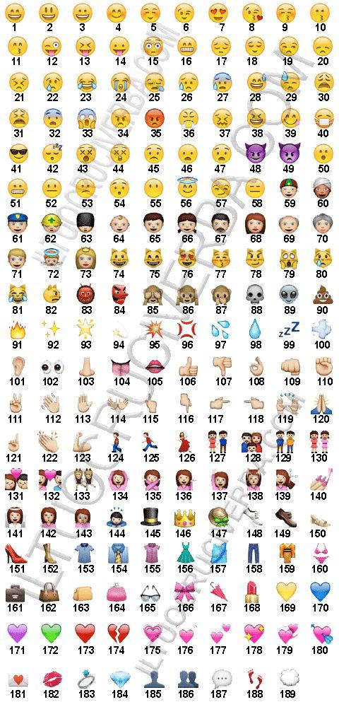 Ecco ilsignificatodegli emoticondi Whatsapp. Ecco l'elenco completo con la descrizione, la spiegazione degli emoji