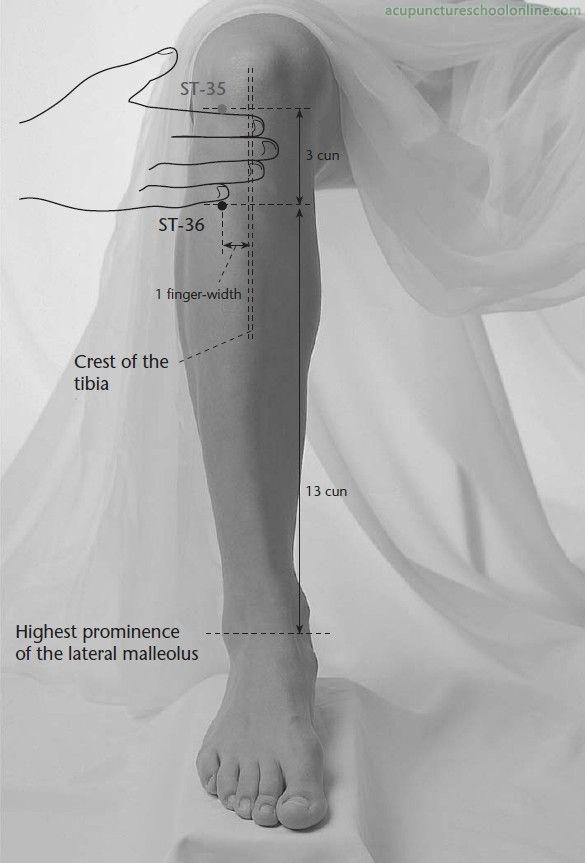 ce ar putea provoca dureri de picioare varicele tibie