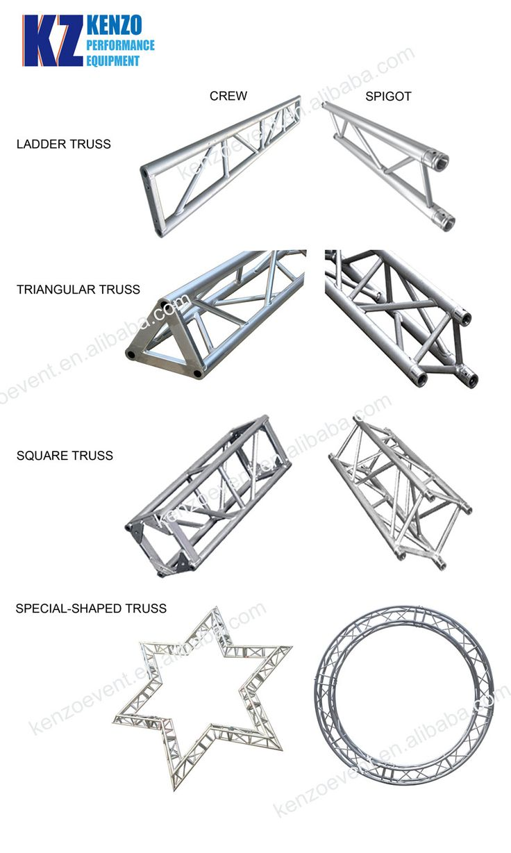 diy portable stage small stage lighting truss. 12 Inch Aluminum Square/Box Truss Uesd, View Box Used, Kenzoevent Product Diy Portable Stage Small Lighting