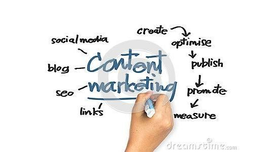 Some people think content marketing is a waste of time. They prefer to do paid advertis