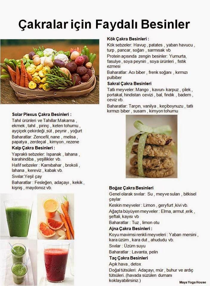 Çakralar için faydalı besinler