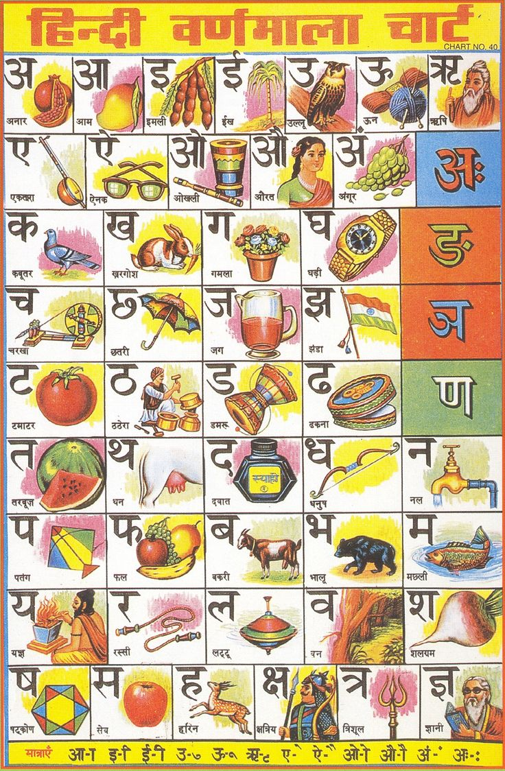 Hindi varnamala chart for noumann hindi alphabet