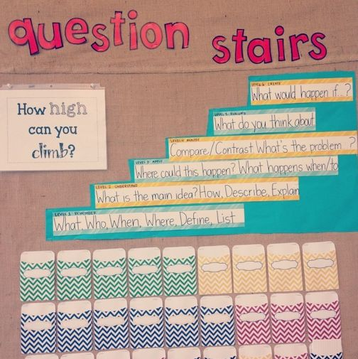 Bulletin Board Ideas For Questions: Bloom's Taxonomy Questioning Bulletin Board For 3rd Grade