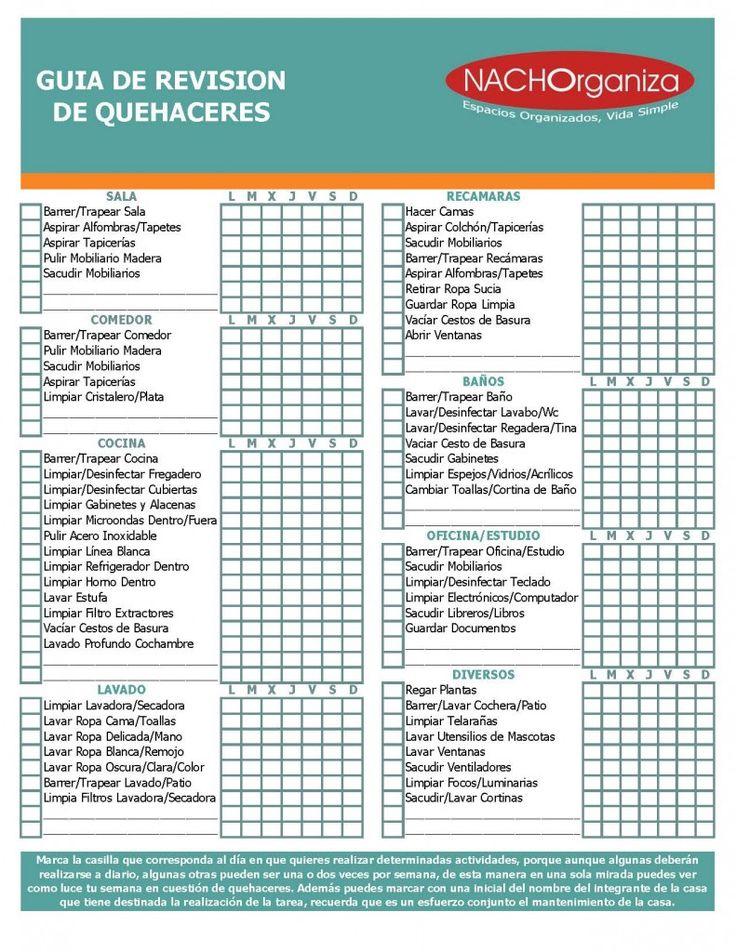 Listas De Revisión - Checklist