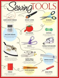 Simple and Informational FACS Classroom Poster: Sewing Tools Poster