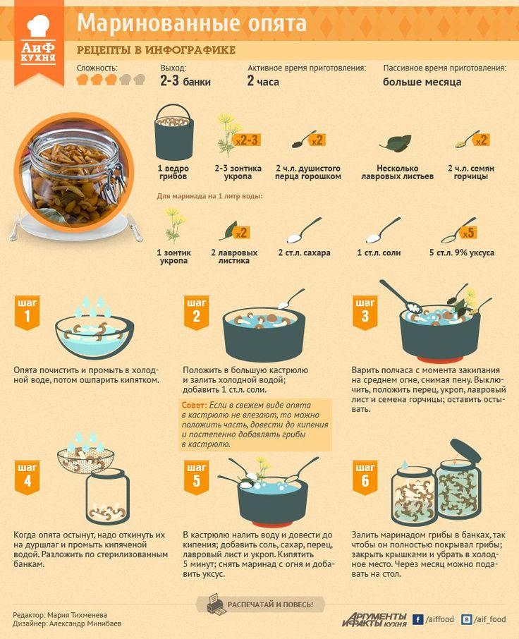 #еда #рецепты #вкусно #мужская #кухня #готовим #детям #На #заметку #Note #Полезно #Знать #Интересные #факты  #маринады #соленья
