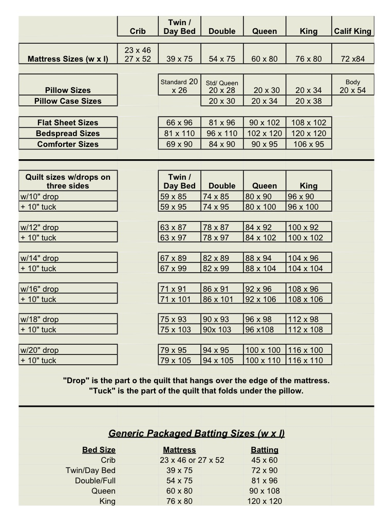 Bedding & Quilt Sizes