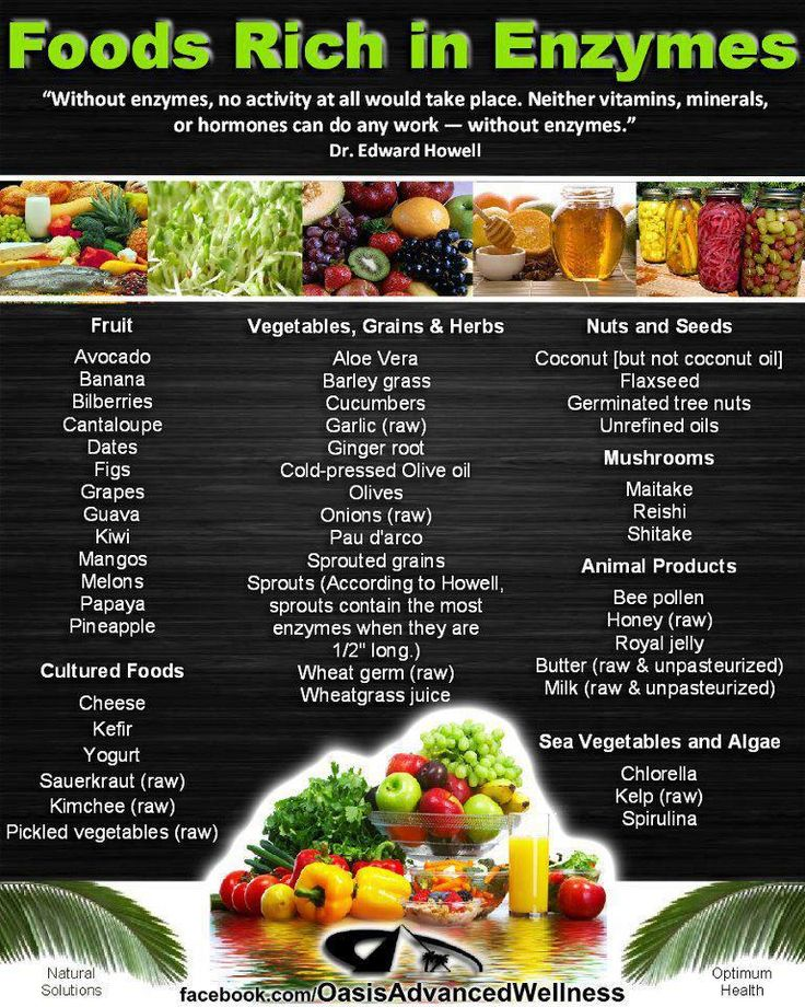 "Hormones, vitamins and minerals cannot do their ""work"" properly in our body without ENZYMES!  Take a look at this poster and have an idea about foods that are rich in enzymes"