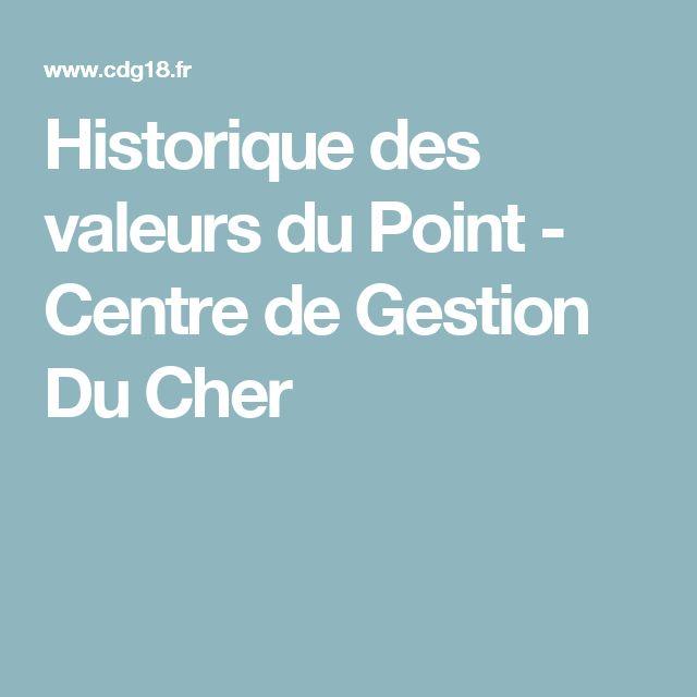 Historique des valeurs du Point- Centre de Gestion Du Cher