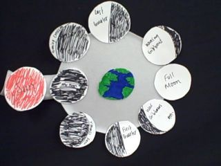 Create a poster with sun, earth and 4 phases of the moon