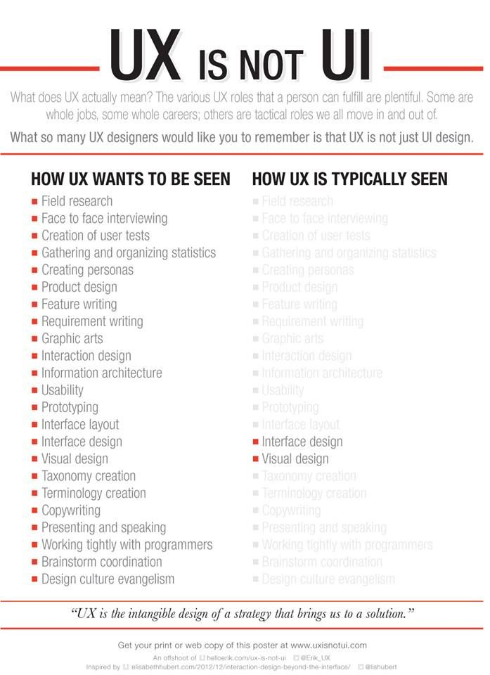 User Experience Design is not User Interface Design. If you like UX, design, or design thinking, check out theuxblog.com