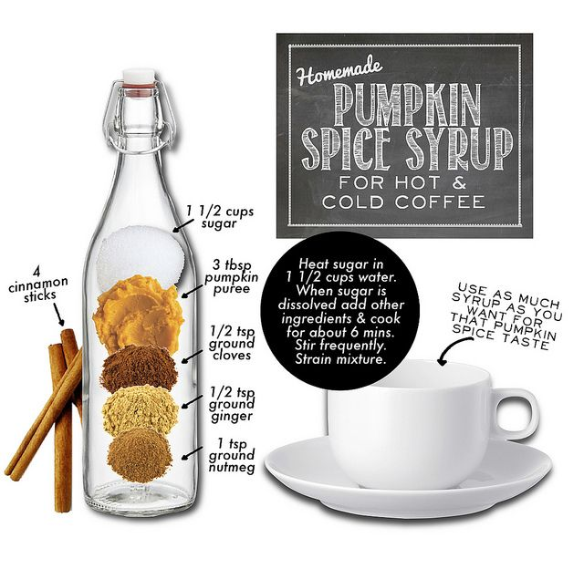 Easy Homemade Pumpkin Spice Syrup. Perfect for hot coffee, iced coffee, blended coffee and hot chocolate