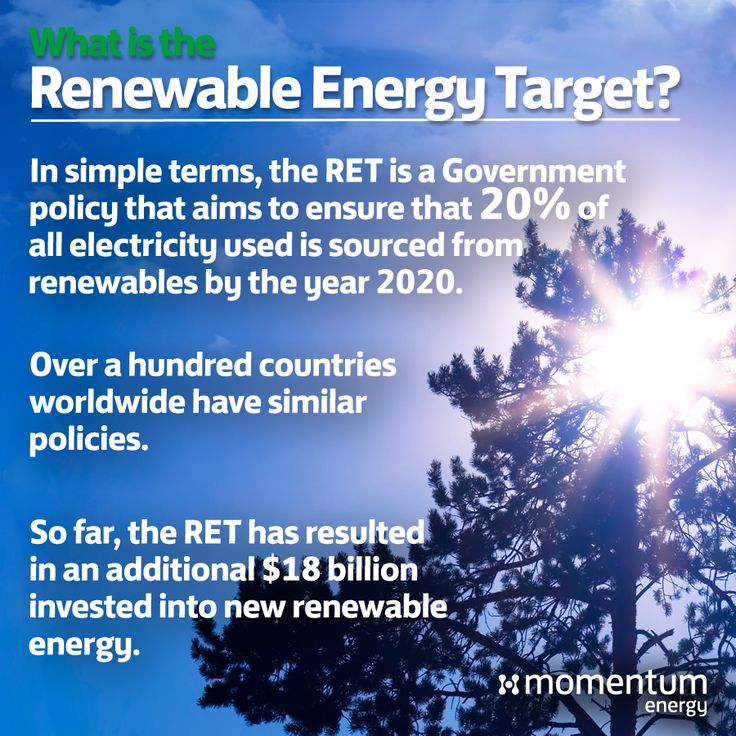 What is the Renewable Energy Target? Here it is in simple words to describe a really big, important thing.  #mythbuster #didyouknow #RET #renewable #energy