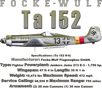 WARBIRDSHIRTS.COM presents Fighters available on Polos, Caps, T-shirts, Sweatshirts and more. featuring here in our Fighter collection the Ta 152