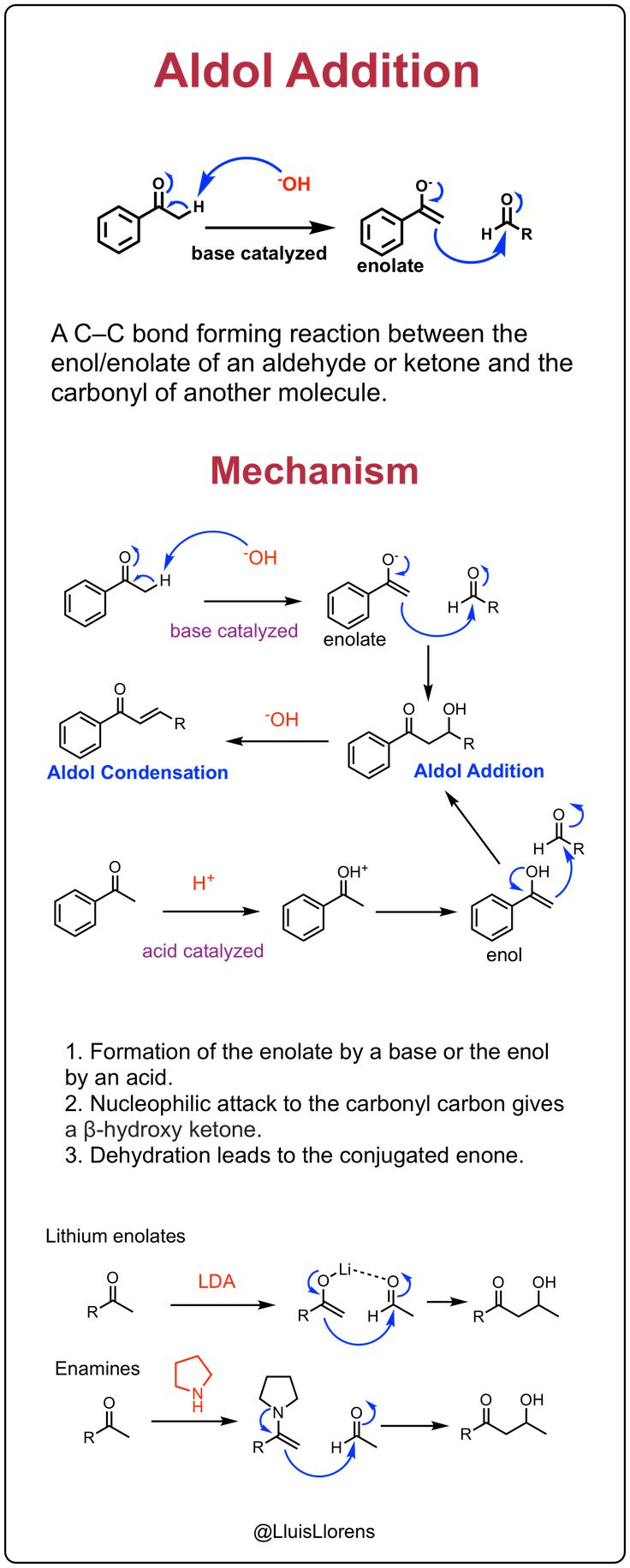 Aldol Addition Reaction Aldol Condensation Organic Chemistry Study Organic Chemistry What is nucleophilic addition reaction