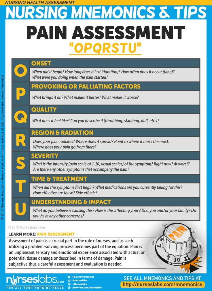 NHA-011: Pain Assessment (OPQRSTU) Nursing Mnemonic & Tips
