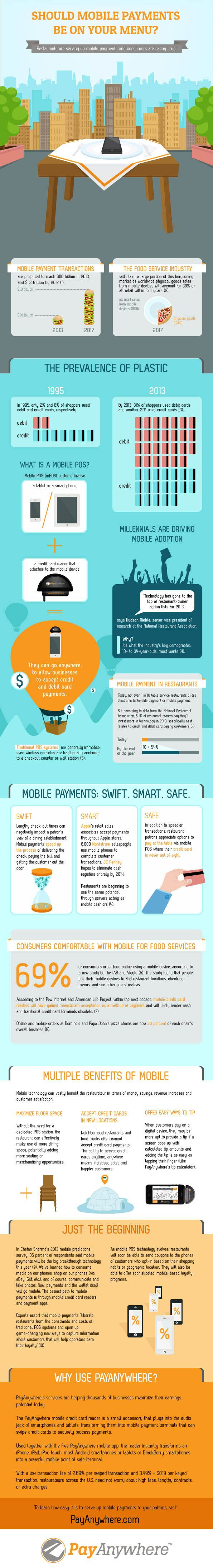 #Infographic: Should #Mobile Payments Be On Your Menu? via @MobileMW article: 1 in 3 Restaurants to Use Mobile Payments by 2018 |