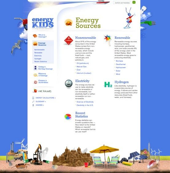 1000 Images About Energy Conservation Activities For Kids