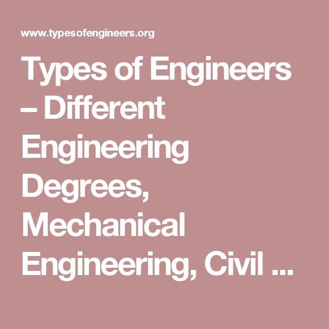 Types of Engineers – Different Engineering Degrees, Mechanical Engineering, Civil Engineering, Electrical Engineering