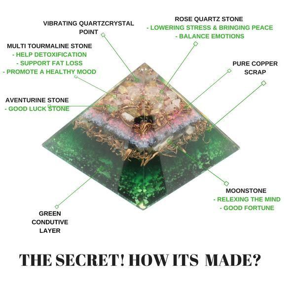 Orgone Grounding Pyramid Orgonite Pyramids Pyramids Energy Pyramid