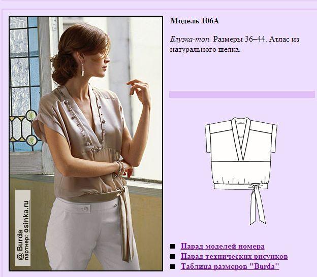 Выкройки Бурда для пошива юбок, платьев и детской одежды для начинающих