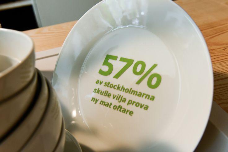 Statistiken på tallriken är tagen från Life at Home Report 2015. 8500 människor i åtta storstäder har svarat på frågor om deras tankar och vardagsvanor i och omkring köket. http://lifeathome.ikea.com/food/se/ ikeakatalogen ikeakatalogen2016 provsmakaIKEA ikeasverige pressevent lifeathome