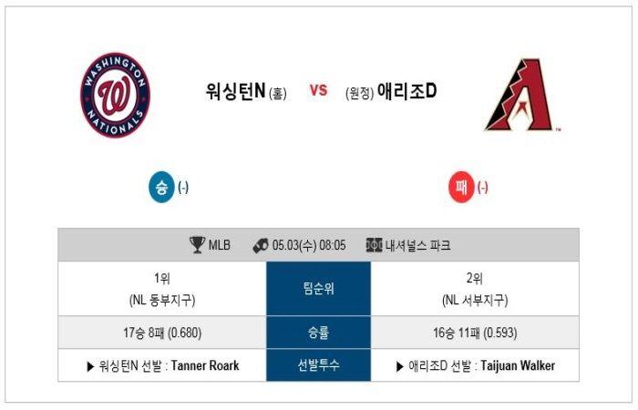 [MLB] 5월 03일 워싱턴 vs 애리조나 ★토토군 분석★
