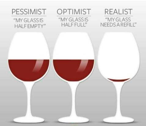 Pessimist/Optimist/Realist  (The Opportunist drank all three glasses!)