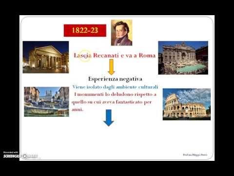 Video lezione Giacomo Leopardi - YouTube