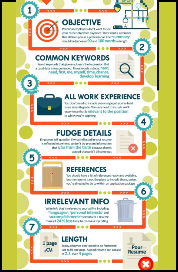 Best 25+ Resume writing ideas on Pinterest Resume writing tips - words to avoid in resume