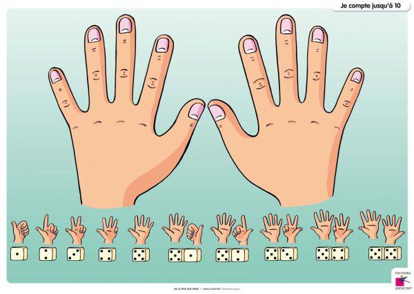 Dat kun je op je vingers natellen