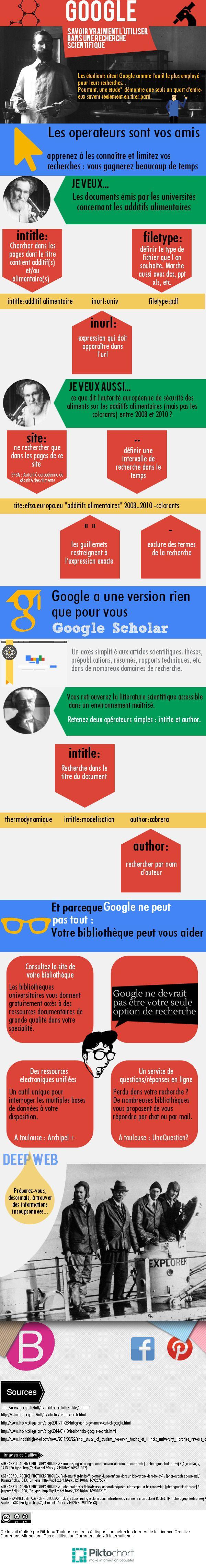 Rechercher dans #Google : astuces de recherche fondamentales