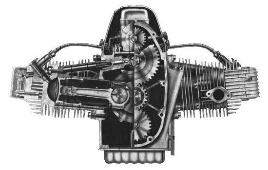 Silnik motocykla Zündapp KS 750