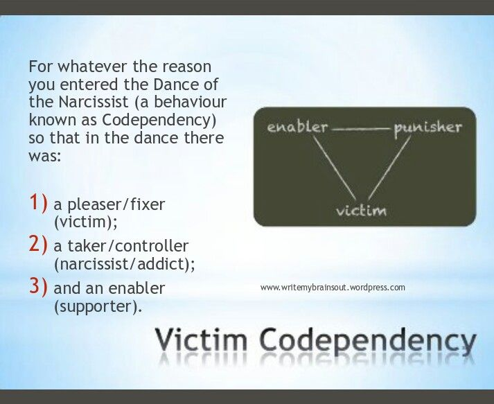 codependent dating narcissist My last piece entitled narcissists & codependency: to the codependent who questions if they're a narcissist share dating a man.