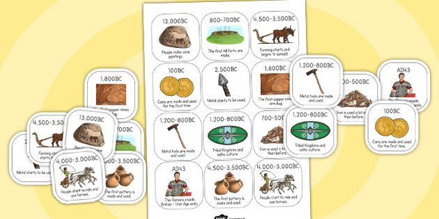 Stone Age to Iron Age Timeline Ordering Activity